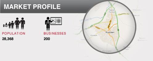 Market Profile for Graphic Design Rushden