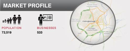 Market Profile for Graphic Design Wellingborough